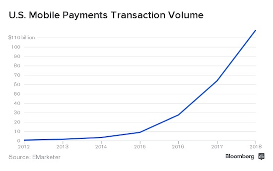 mobile_payments_trajectory1_large